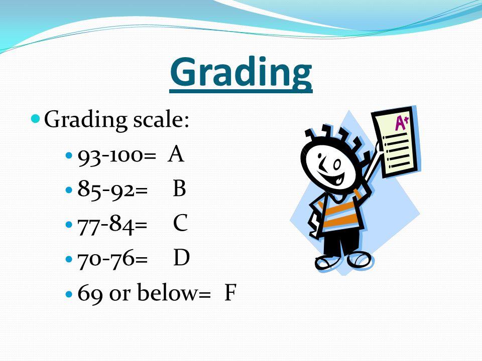Grading Grading scale: 93-100= A 85-92= B 77-84= C 70-76= D
