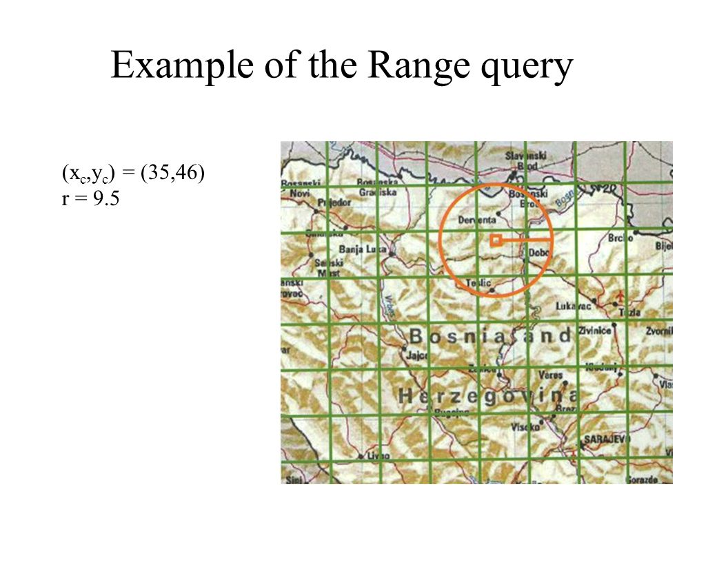 Example of the Range query