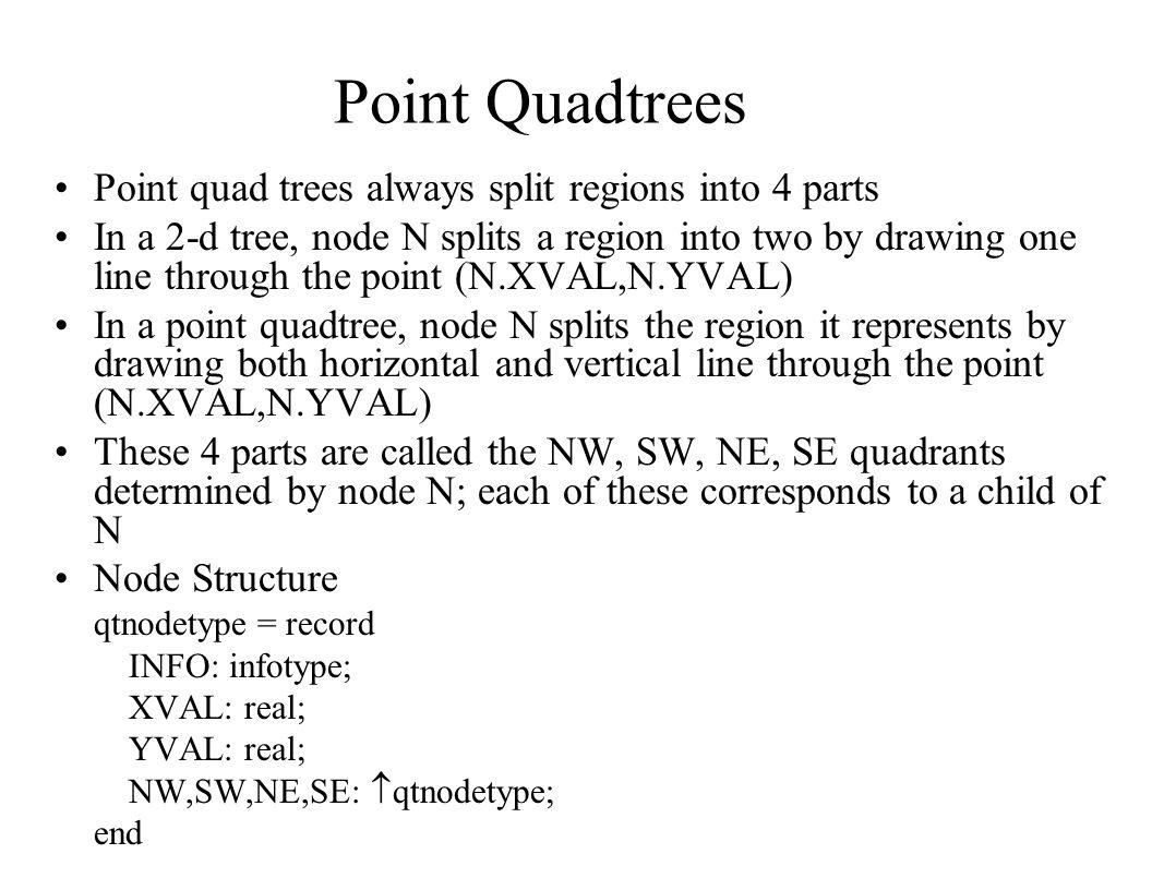 Point Quadtrees Point quad trees always split regions into 4 parts