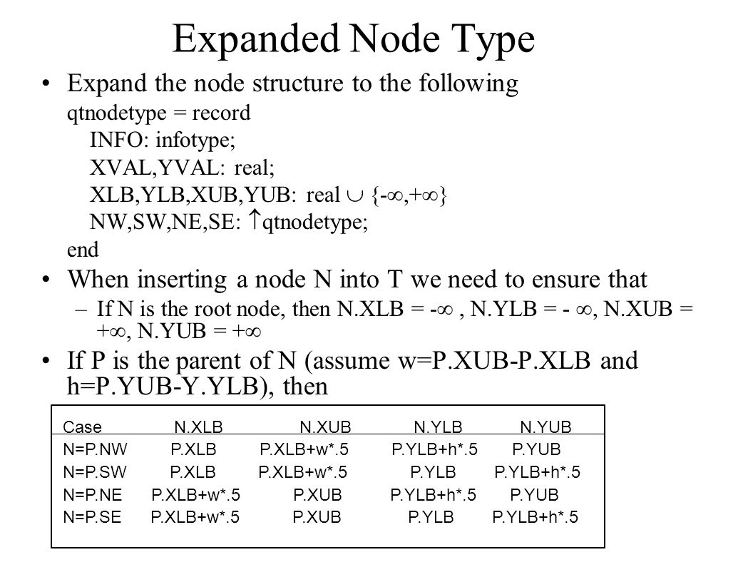Expanded Node Type Expand the node structure to the following