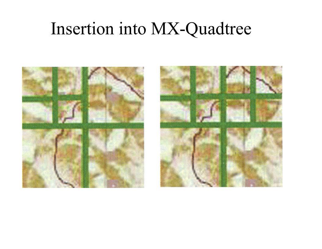 Insertion into MX-Quadtree