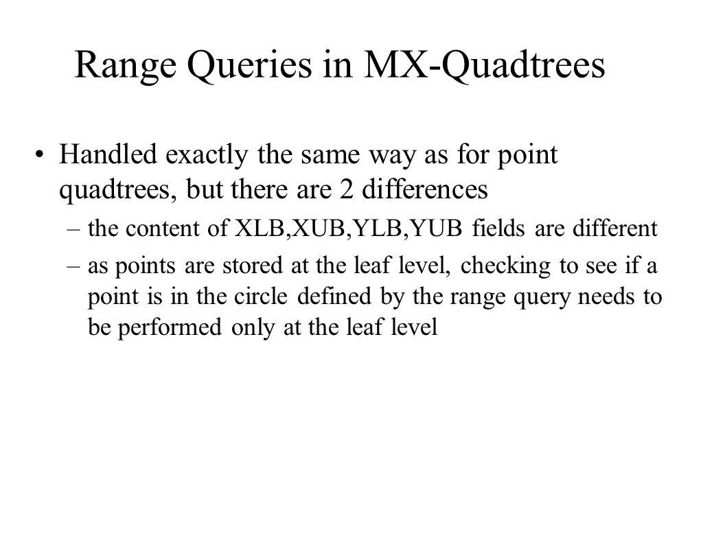Range Queries in MX-Quadtrees