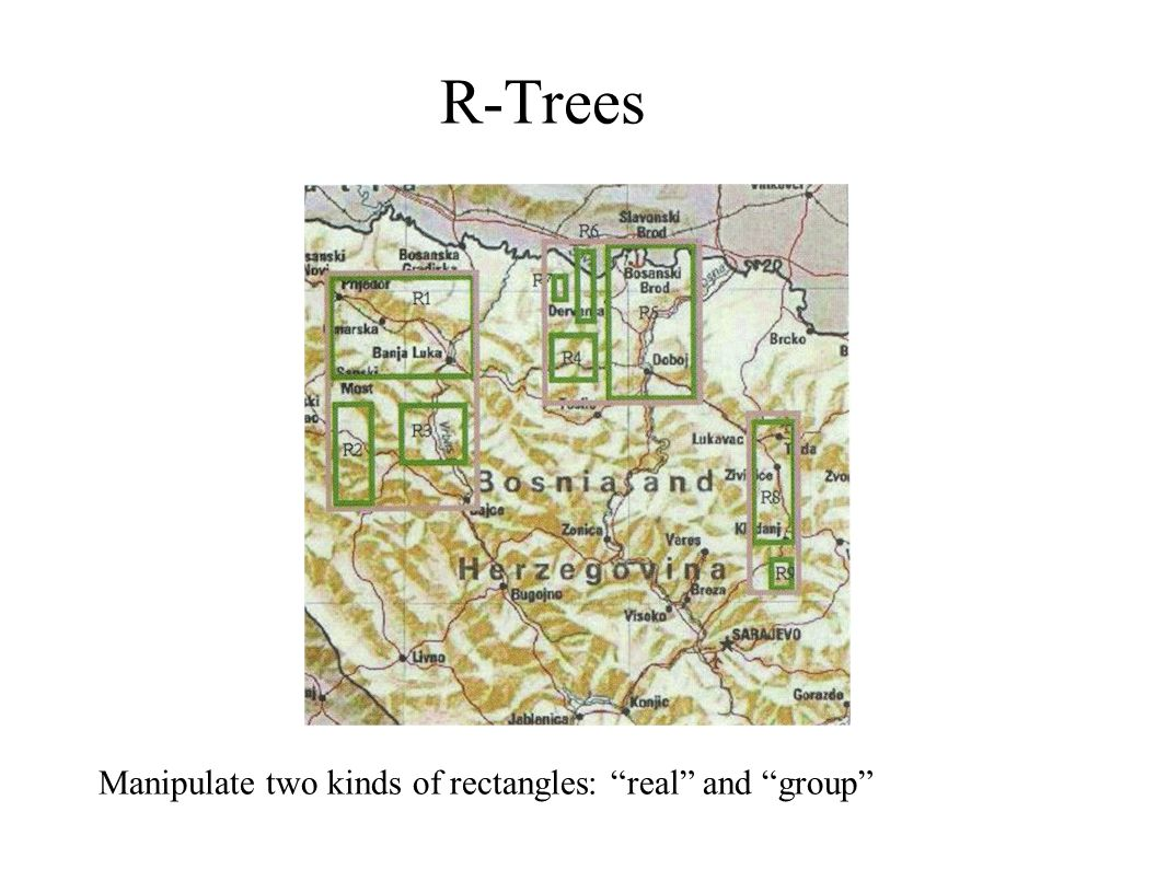 R-Trees Manipulate two kinds of rectangles: real and group
