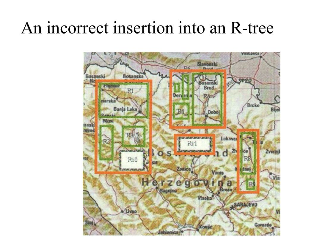 An incorrect insertion into an R-tree