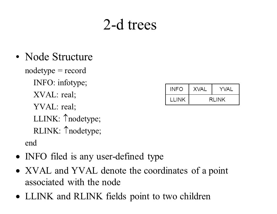 2-d trees Node Structure INFO filed is any user-defined type
