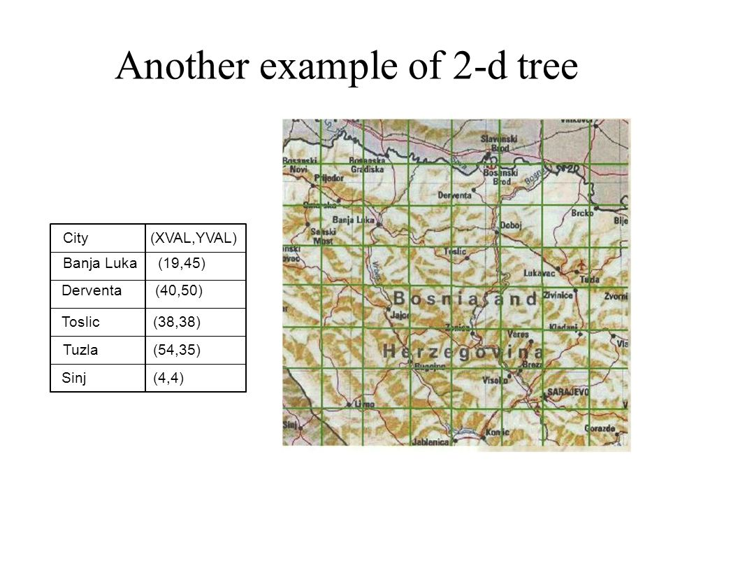Another example of 2-d tree