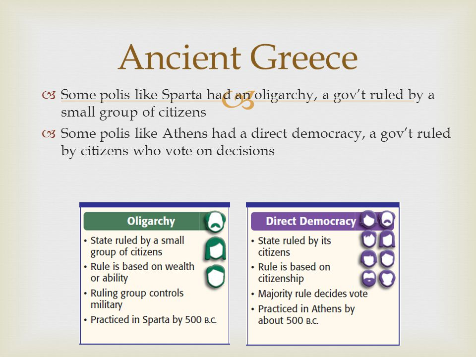 Ancient Greece Some polis like Sparta had an oligarchy, a gov't ruled by a small group of citizens.