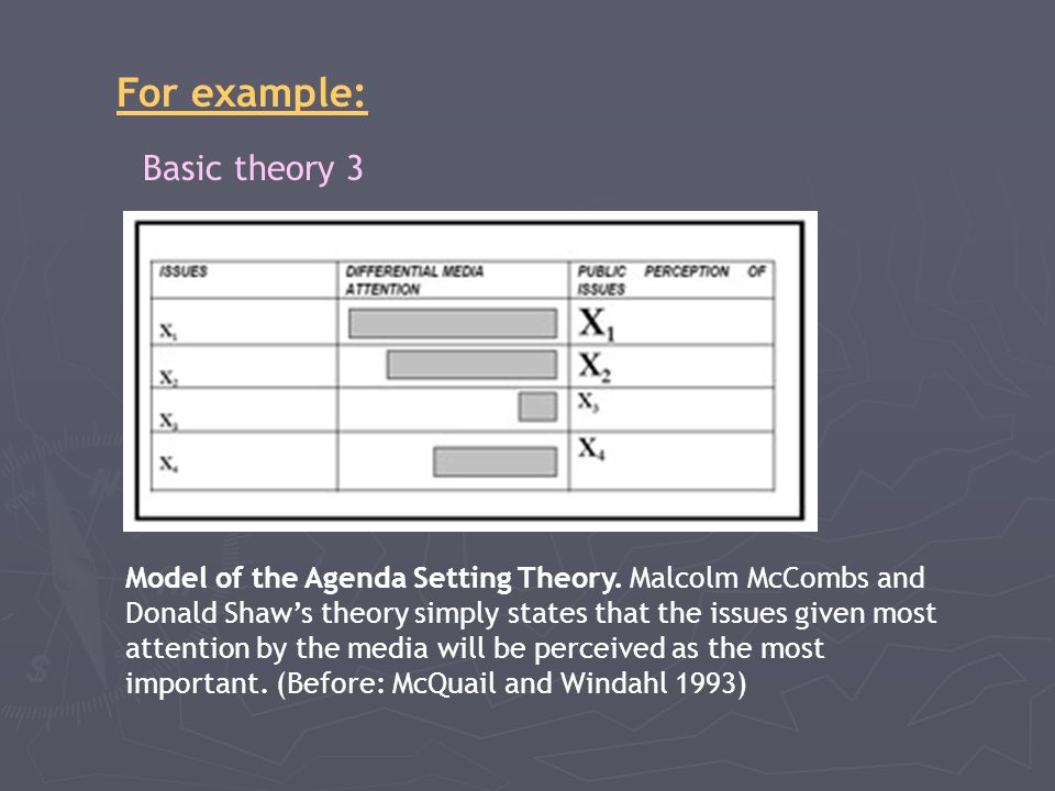 For example: Basic theory 3