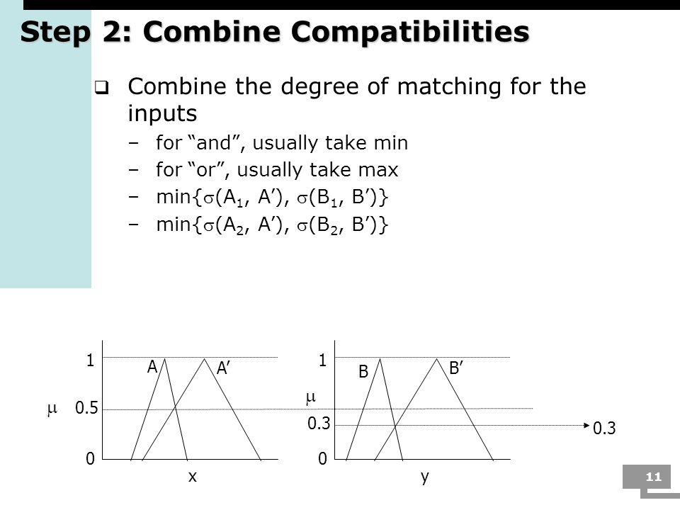 Step 2: Combine Compatibilities