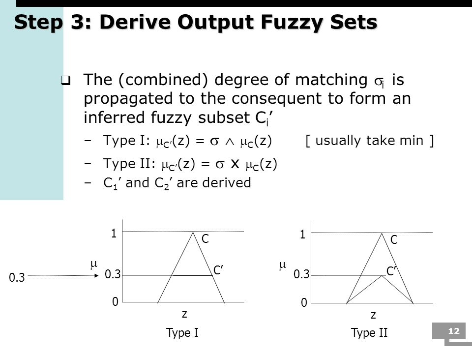 Step 3: Derive Output Fuzzy Sets