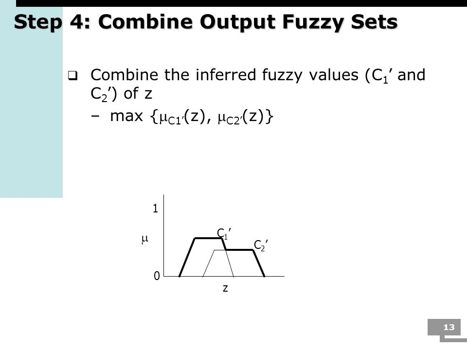 Step 4: Combine Output Fuzzy Sets