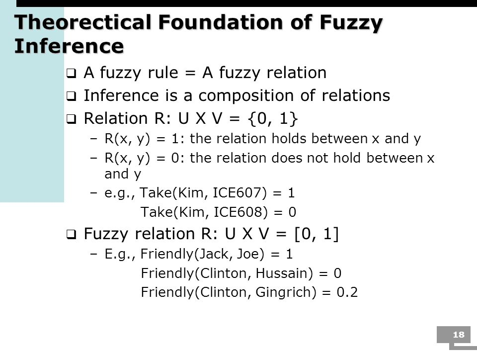 Theorectical Foundation of Fuzzy Inference