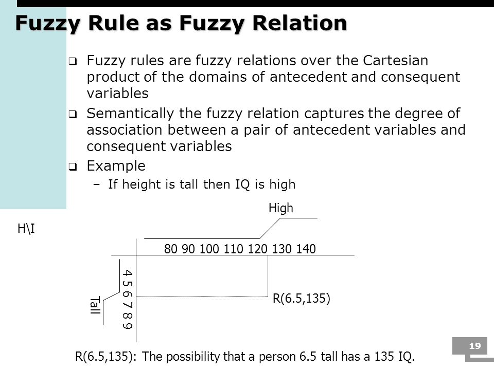 Fuzzy Rule as Fuzzy Relation