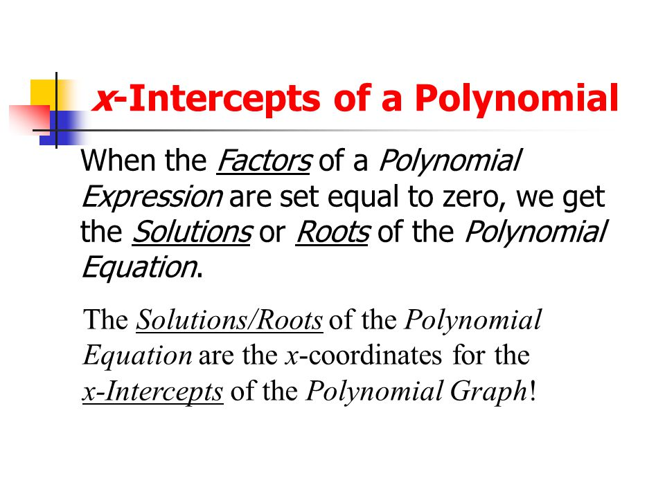x-Intercepts of a Polynomial