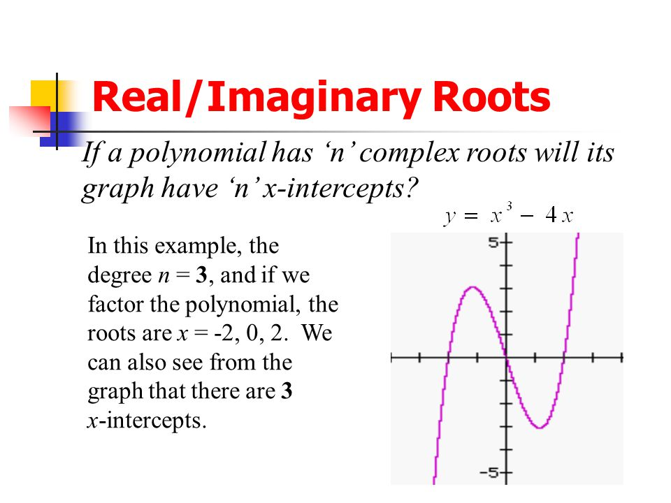Real/Imaginary Roots If a polynomial has 'n' complex roots will its graph have 'n' x-intercepts