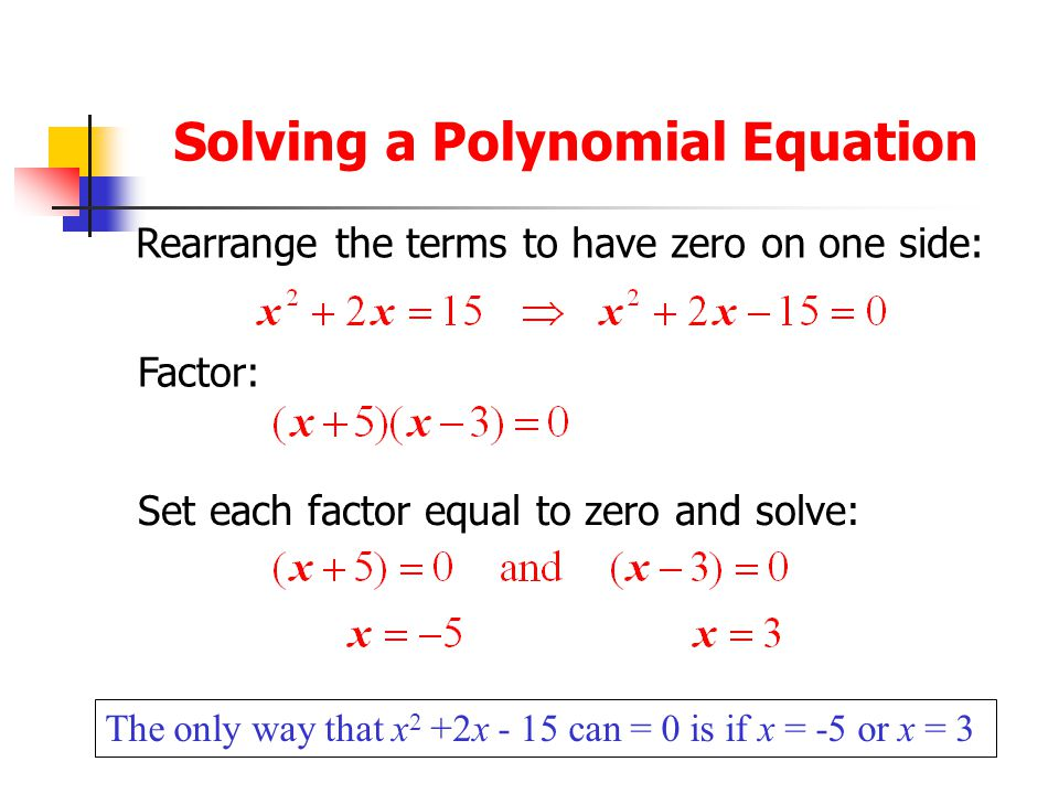 Solving a Polynomial Equation
