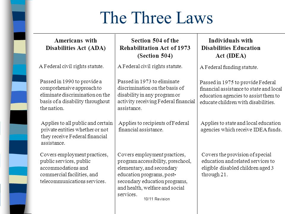 The Three Laws Americans with Disabilities Act (ADA)