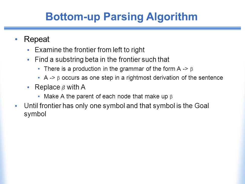 Bottom-up Parsing Algorithm