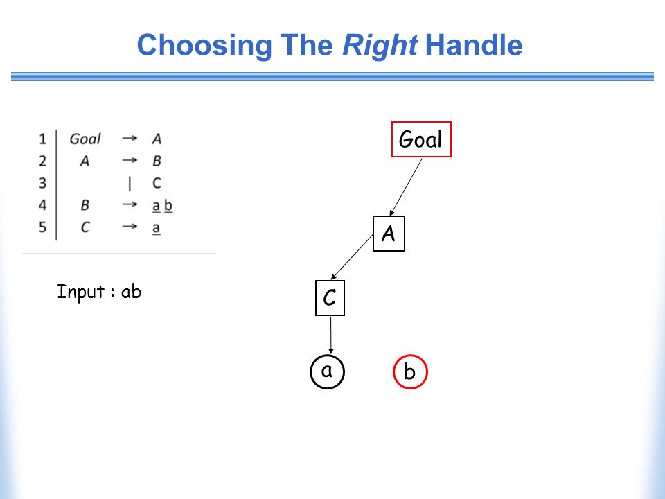 Choosing The Right Handle