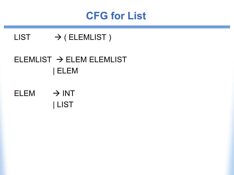 CFG for List LIST  ( ELEMLIST ) ELEMLIST  ELEM ELEMLIST | ELEM ELEM  INT | LIST