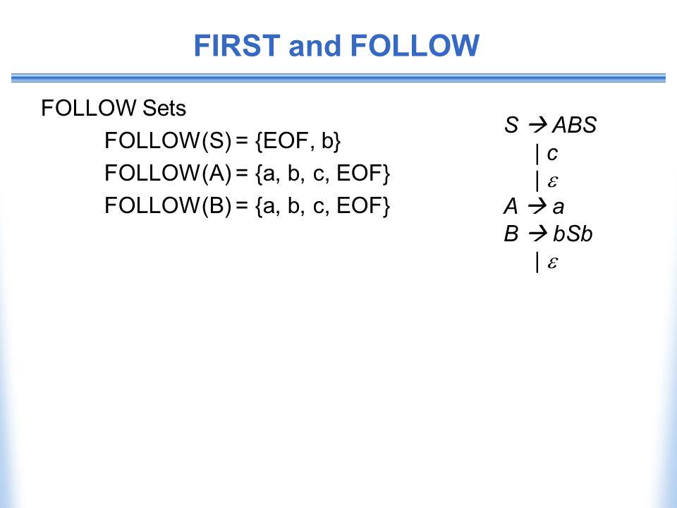 FIRST and FOLLOW FOLLOW Sets FOLLOW(S) = {EOF, b} FOLLOW(A) = {a, b, c, EOF} FOLLOW(B) = {a, b, c, EOF}