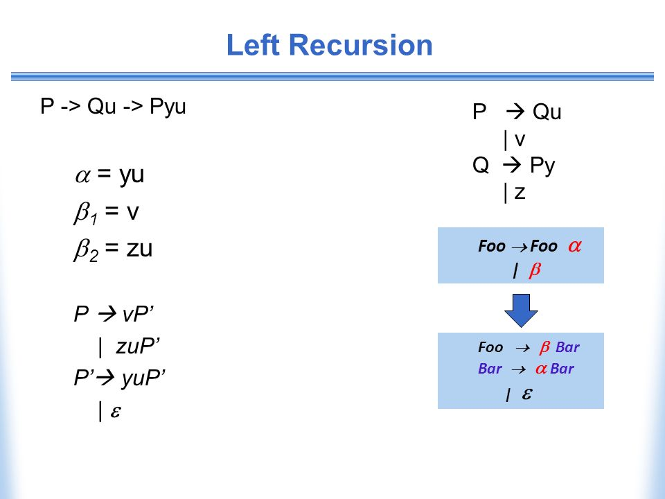Left Recursion  = yu 1 = v 2 = zu P -> Qu -> Pyu P  Qu | v
