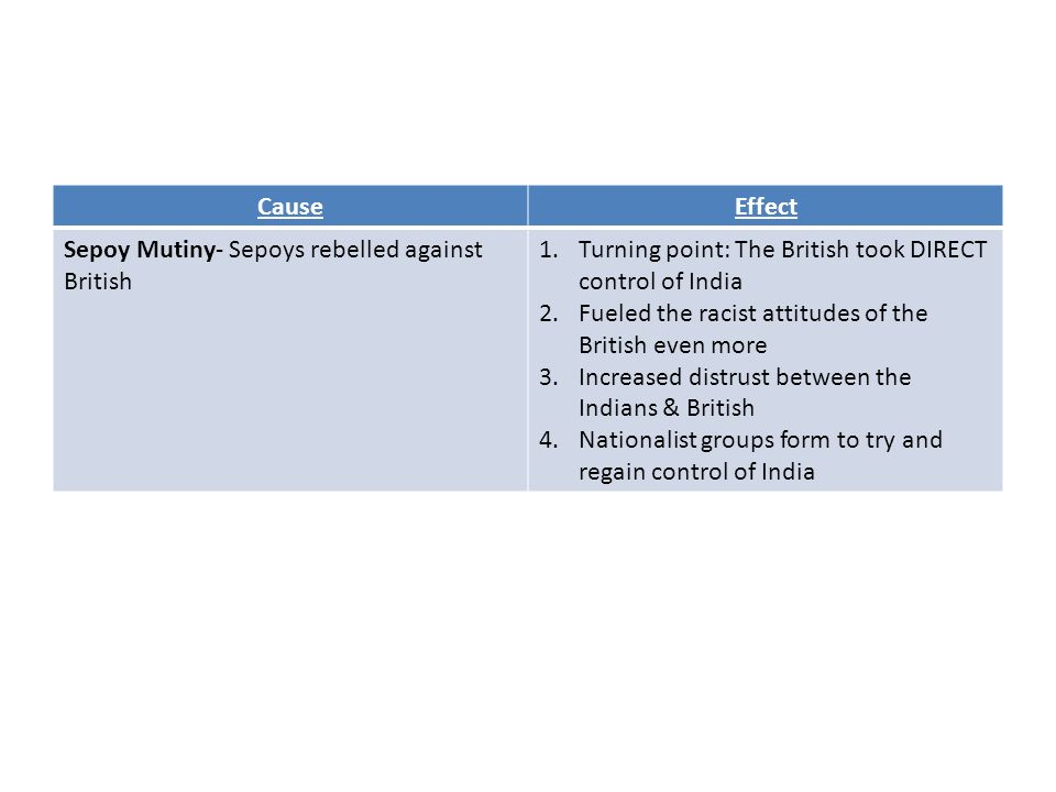 Cause Effect. Sepoy Mutiny- Sepoys rebelled against British. Turning point: The British took DIRECT control of India.