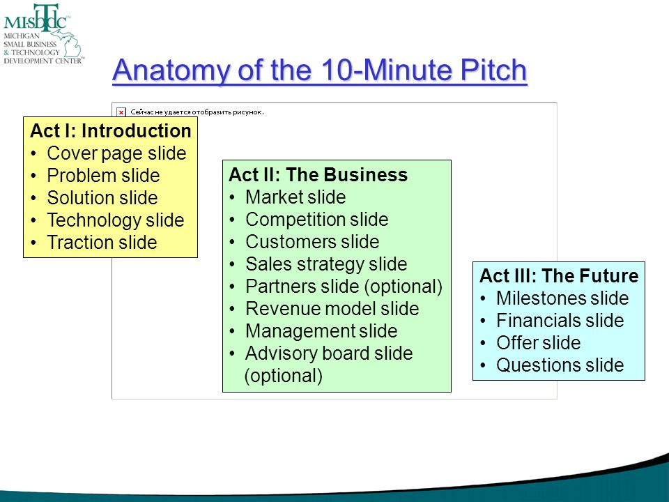 Anatomy of the 10-Minute Pitch