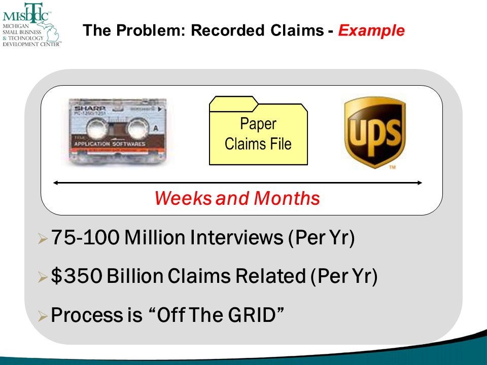 The Problem: Recorded Claims - Example