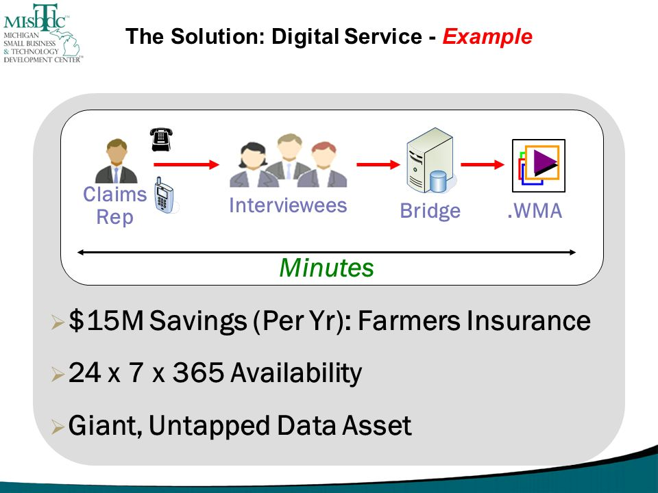 The Solution: Digital Service - Example