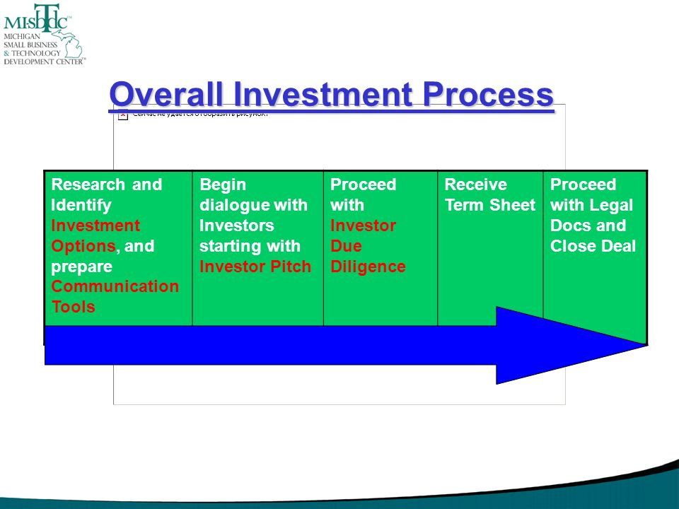 Overall Investment Process