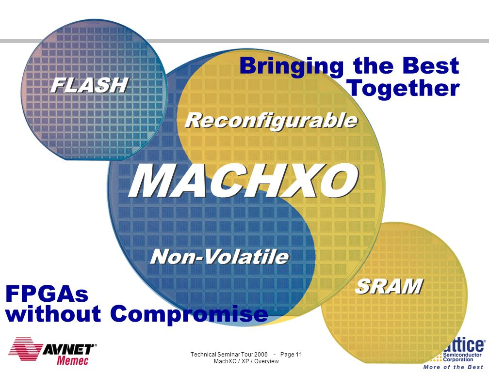 MACHXO Bringing the Best Together FPGAs without Compromise FLASH