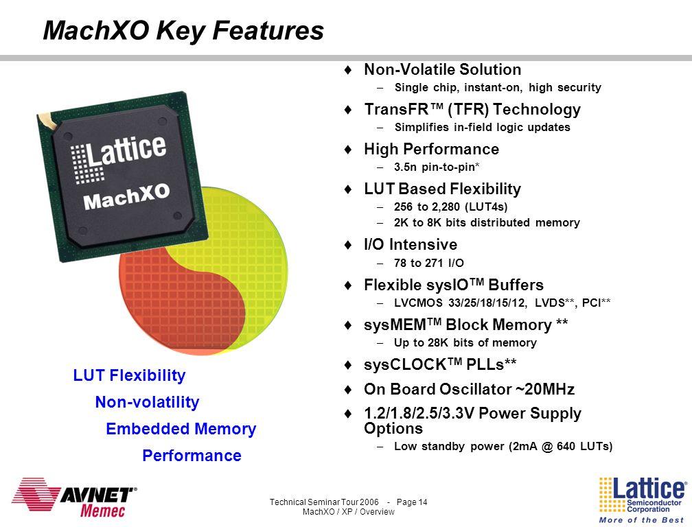 MachXO Key Features LUT Flexibility Non-volatility Embedded Memory