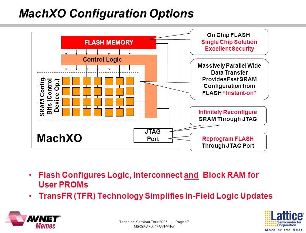 MachXO Configuration Options