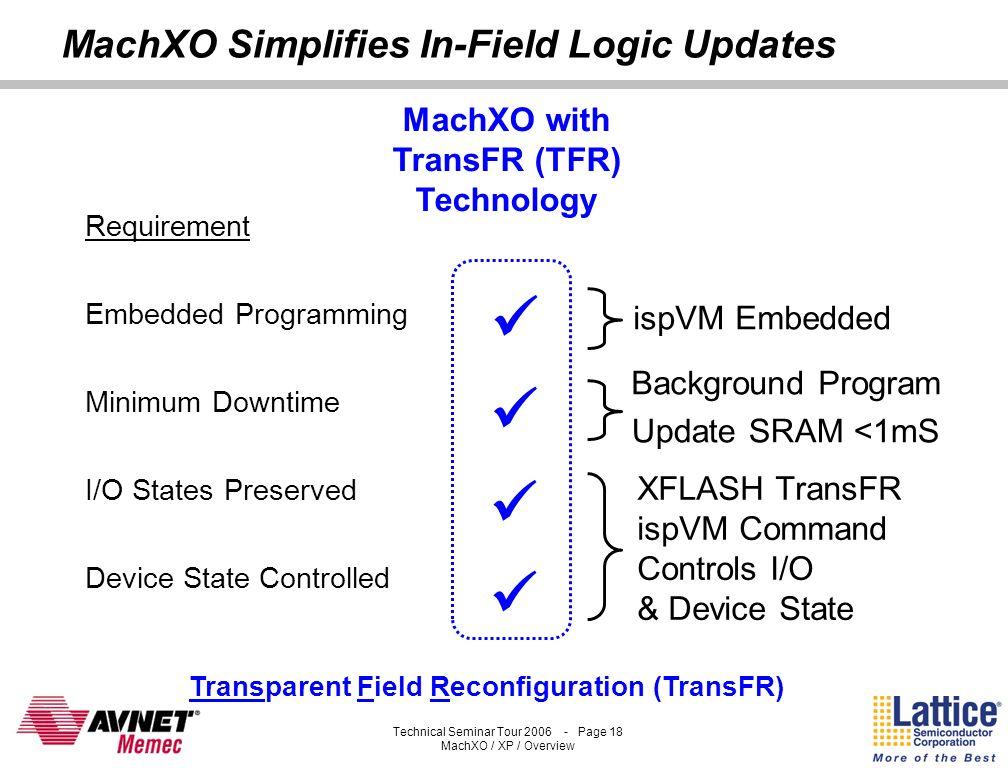 MachXO Simplifies In-Field Logic Updates