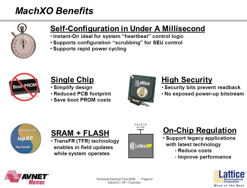 MachXO Benefits Self-Configuration in Under A Millisecond Single Chip