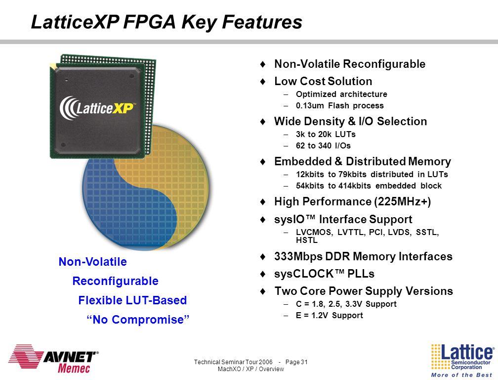 LatticeXP FPGA Key Features
