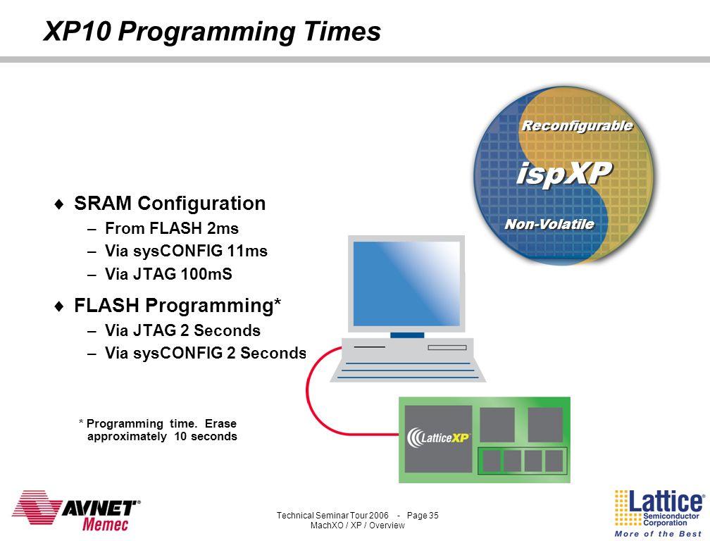 ispXP XP10 Programming Times SRAM Configuration FLASH Programming*