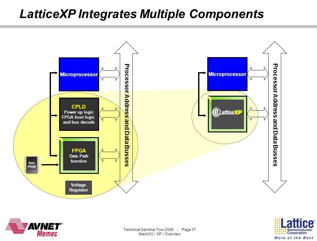 LatticeXP Integrates Multiple Components