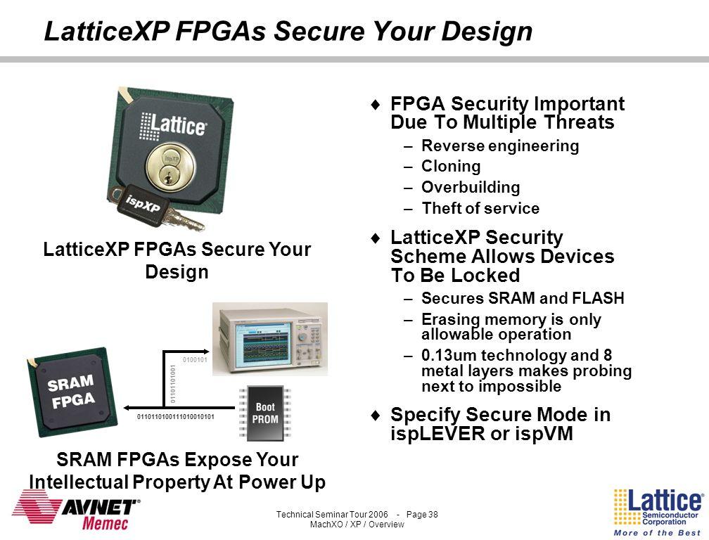 LatticeXP FPGAs Secure Your Design