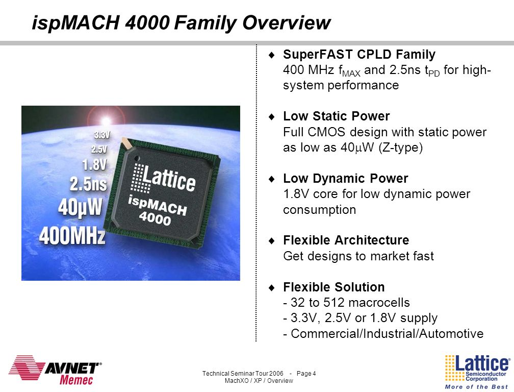 ispMACH 4000 Family Overview