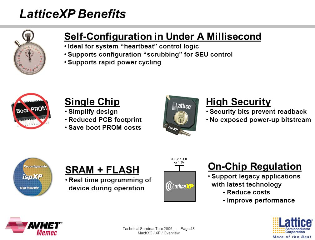 LatticeXP Benefits Self-Configuration in Under A Millisecond