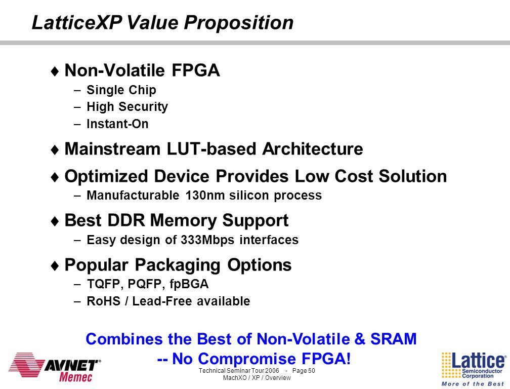 LatticeXP Value Proposition