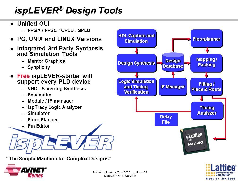 ispLEVER® Design Tools