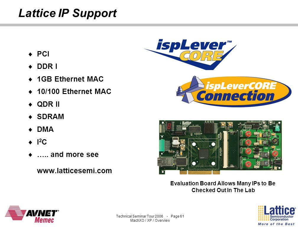 Evaluation Board Allows Many IPs to Be