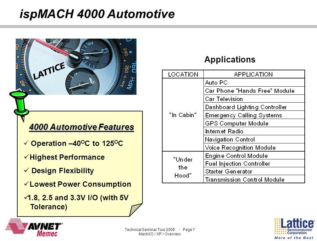 ispMACH 4000 Automotive Applications 4000 Automotive Features