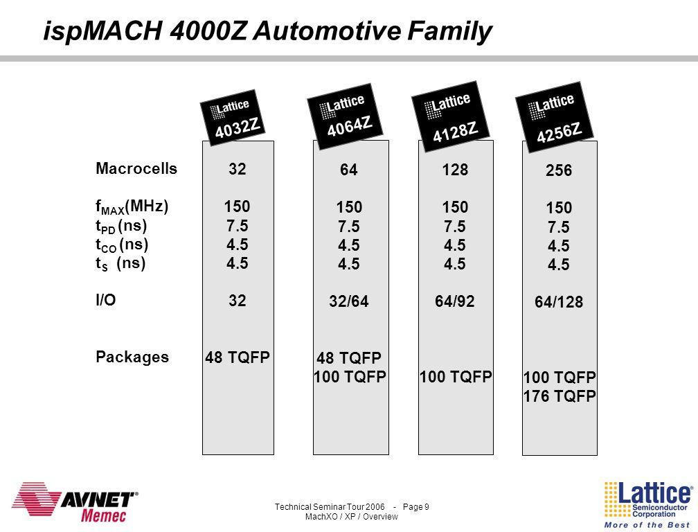 ispMACH 4000Z Automotive Family