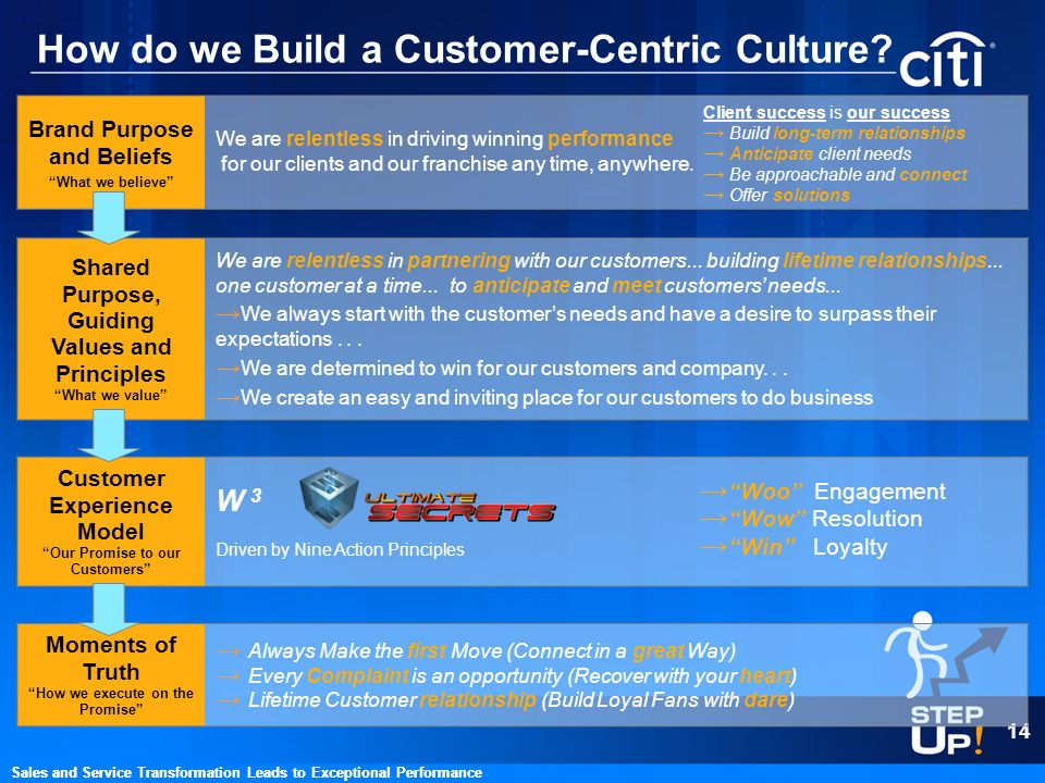 How do we Build a Customer-Centric Culture