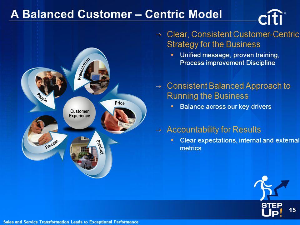 A Balanced Customer – Centric Model