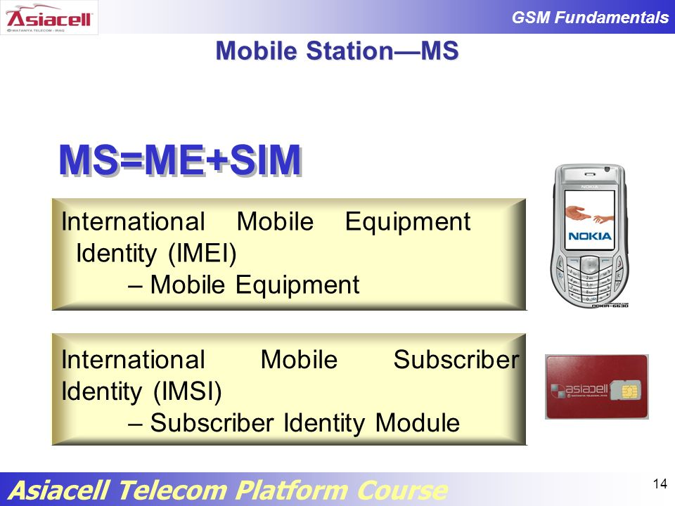 MS=ME+SIM Mobile Station—MS